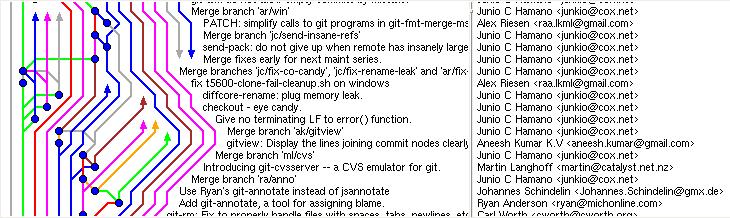 Mostra una parte di una schermata di gitk relativa a git stesso.